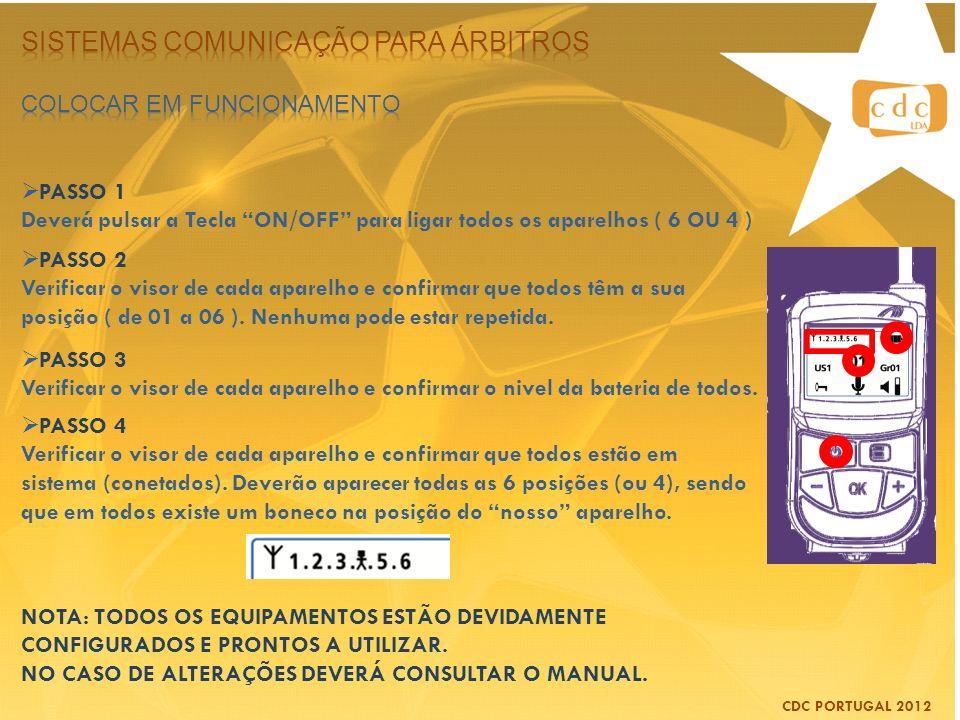 CDC PORTUGAL 2012 NOTA: TODOS OS EQUIPAMENTOS ESTÃO DEVIDAMENTE CONFIGURADOS E PRONTOS A UTILIZAR. NO CASO DE ALTERAÇÕES DEVERÁ CONSULTAR O MANUAL. PA