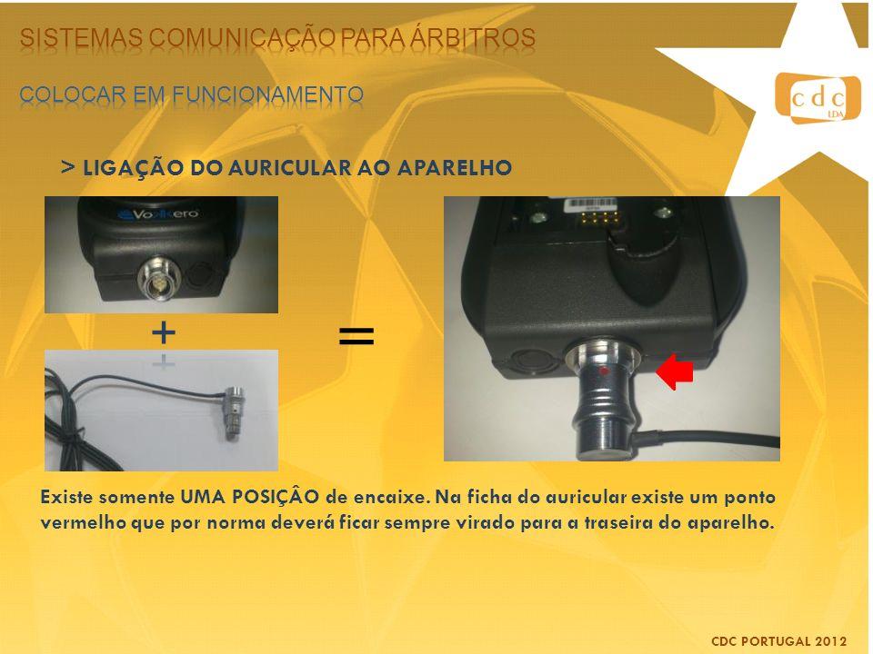 CDC PORTUGAL 2012 Existe somente UMA POSIÇÂO de encaixe. Na ficha do auricular existe um ponto vermelho que por norma deverá ficar sempre virado para