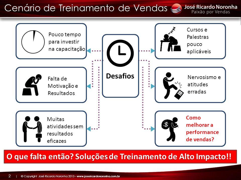 | © Copyright José Ricardo Noronha 2013 – www.josericardonoronha.com.br 2 Falta de Motivação e Resultados Nervosismo e atitudes erradas Pouco tempo pa