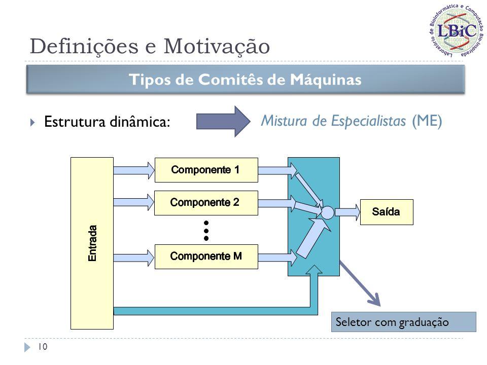 Definições e Motivação Erro de generalização 11 Processo de aproximação - Técnica de Seleção do modelo Escolha do espaço de modelo, discordância do modelo s Figuras extraídas de Lima (2004)