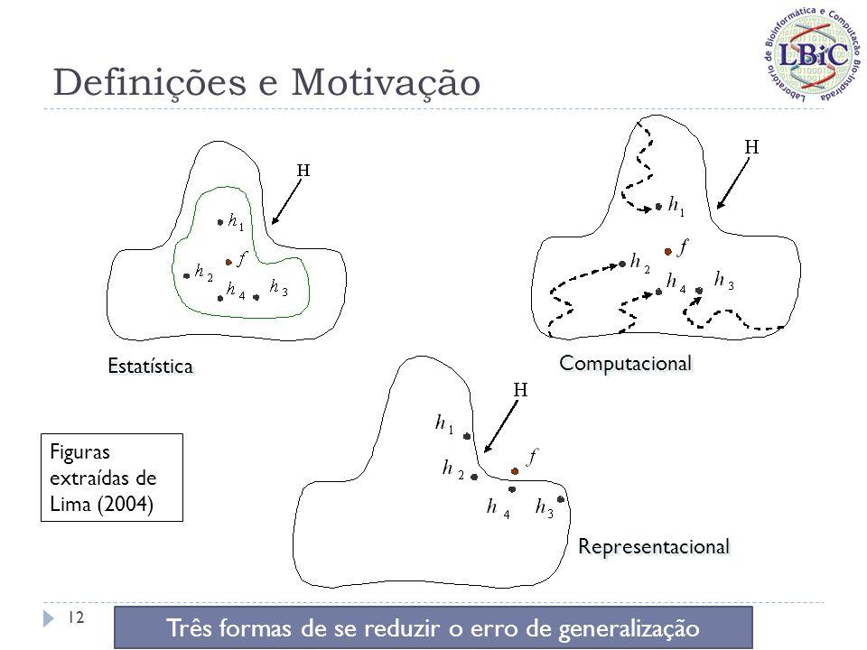 Definições e Motivação Exemplo: Aproximação de Funções Ensembles: Combinação por Média Simples 13