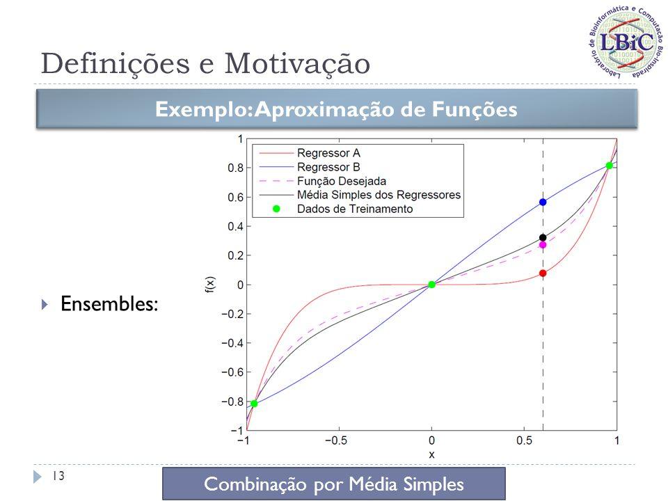 Definições e Motivação Exemplo: Predição de Séries Temporais Combinação por Média Simples 14 Comitê Máquina 1 Máquina 2 Máquina 3 Série original Aproximação Problema de Predição Figuras extraídas de Puma-Villanueva (2006)