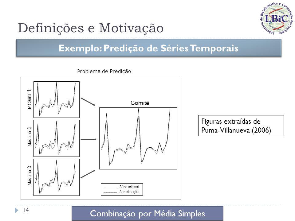 Definições e Motivação Exemplo: Classificação de Padrões Ensembles: Combinação por Voto Majoritário 15
