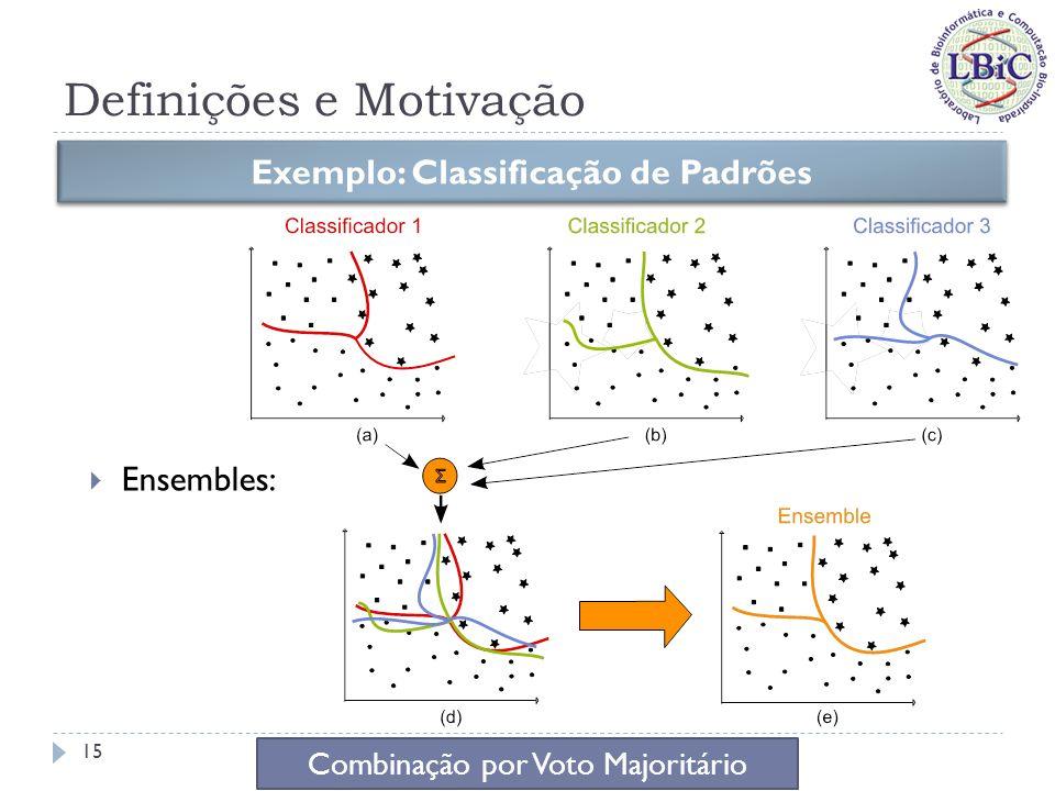 Definições e Motivação Exemplo: Classificação de Padrões Mistura de Especialistas: * - ME também podem ser aplicadas a problemas de regressão.