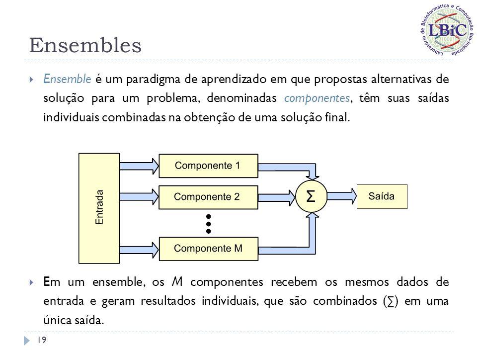 Ensembles Intuitivamente, a combinação de múltiplos componentes é vantajosa, uma vez que componentes diferentes podem implicitamente representar aspectos distintos e, ao mesmo tempo, relevantes para a solução de um dado problema.