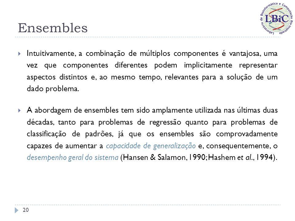 Ensembles No entanto, tal melhora na capacidade de generalização se apóia na qualidade de seus componentes e na diversidade do erro apresentada por eles (Perrone & Cooper, 1993): Cada um dos componentes em um ensemble deve apresentar um bom desempenho quando aplicado isoladamente ao problema e, ao mesmo tempo, deve cometer erros distintos quando comparados aos demais componentes.