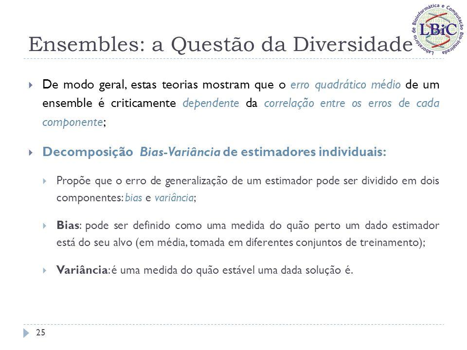 Ensembles: a Questão da Diversidade Estes dois componentes são conflitantes: Tentativas de redução de bias levam a aumentos na variância e vice-versa; Figura extraída de Brown (2004) Compromisso ótimo 26