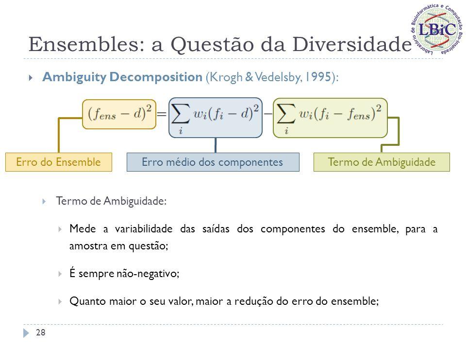 Ensembles: a Questão da Diversidade Ambiguity Decomposition (Krogh & Vedelsby, 1995): Termo de Ambiguidade: No entanto, o aumento da variabilidade dos indivíduos também implica no aumento do seu erro médio (decomposição bias-variância); A diversidade sozinha não é suficiente: é preciso encontrar o equilíbrio ótimo entre diversidade e acurácia individual para que se tenha o menor erro no ensemble.