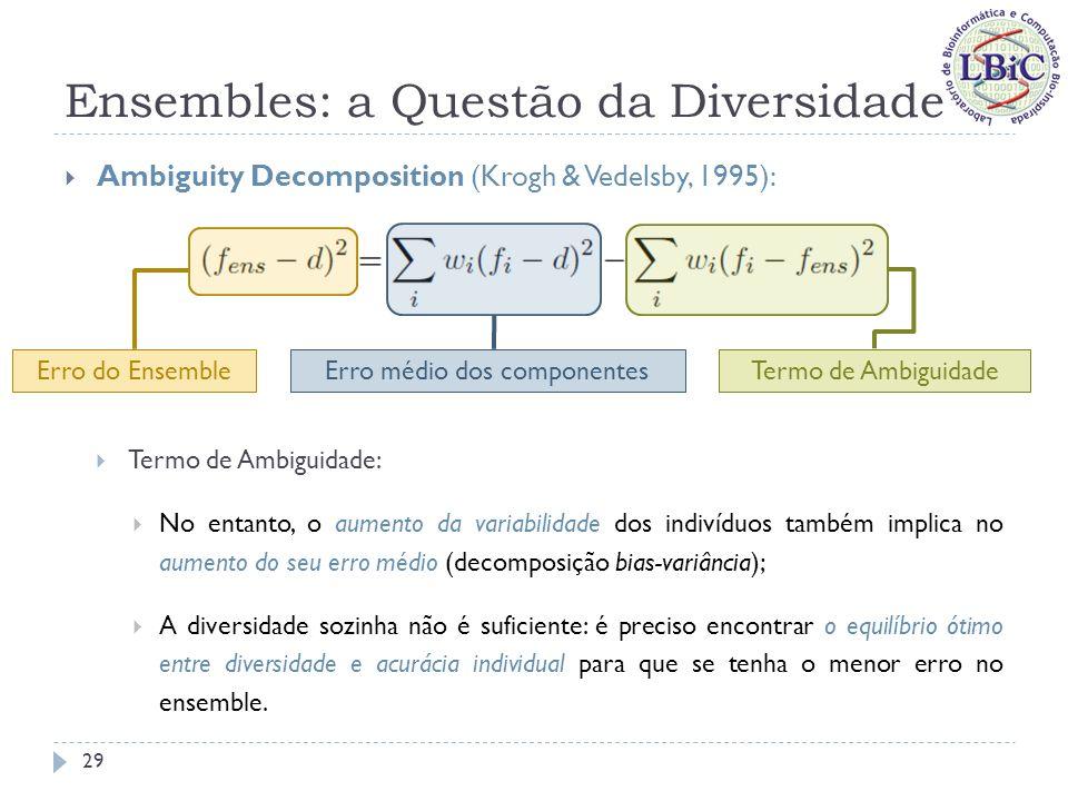Ensembles: a Questão da Diversidade Ambiguity Decomposition (Krogh & Vedelsby, 1995): Pergunta: Certamente eu tenho componentes que, individualmente, apresentam erros menores que a média para alguma amostra.