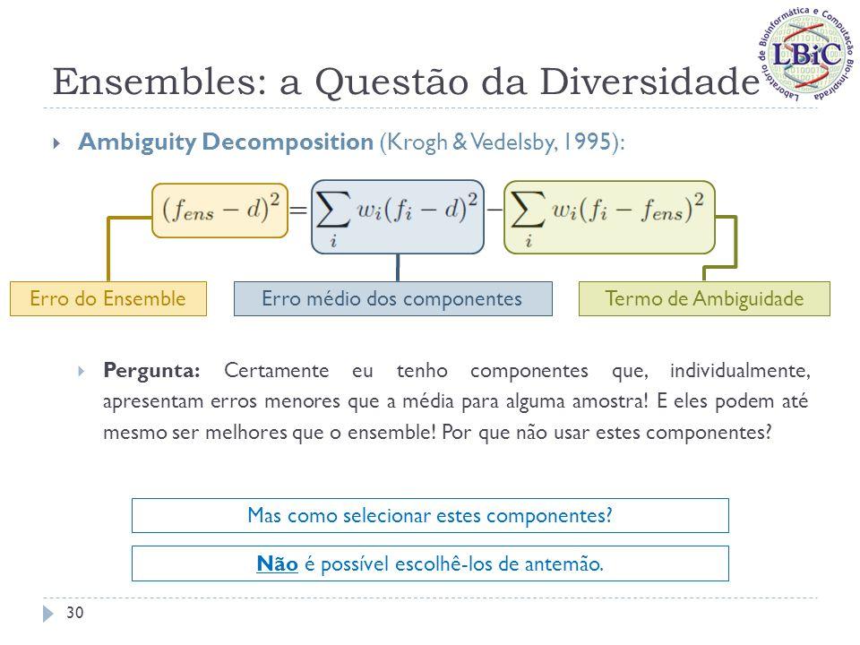 Ensembles: a Questão da Diversidade Ambiguity Decomposition (Krogh & Vedelsby, 1995): A teoria de Ambiguity Decomposition nos diz que a combinação de múltiplos preditores é, na média, melhor que a seleção aleatória de preditores individuais.