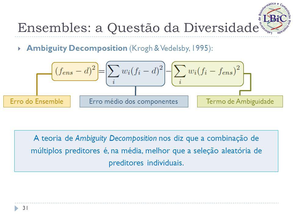 Ensembles: a Questão da Diversidade A teoria de Ambiguity Decomposition é válida para combinações convexas de componentes em ensembles treinados em um único conjunto de dados; Não leva em conta as possíveis distribuições de probabilidade dos conjuntos de treinamento e nem das possíveis inicializações de pesos (no caso de redes neurais); Para atender a estes aspectos, Ueda & Nakano (1996) propuseram a teoria de decomposição em Bias-Variância-Covariância: Uma análise detalhada desta teoria pode ser encontrada em Brown (2004), bem como uma comparação com a teoria de Ambiguity Decomposition.