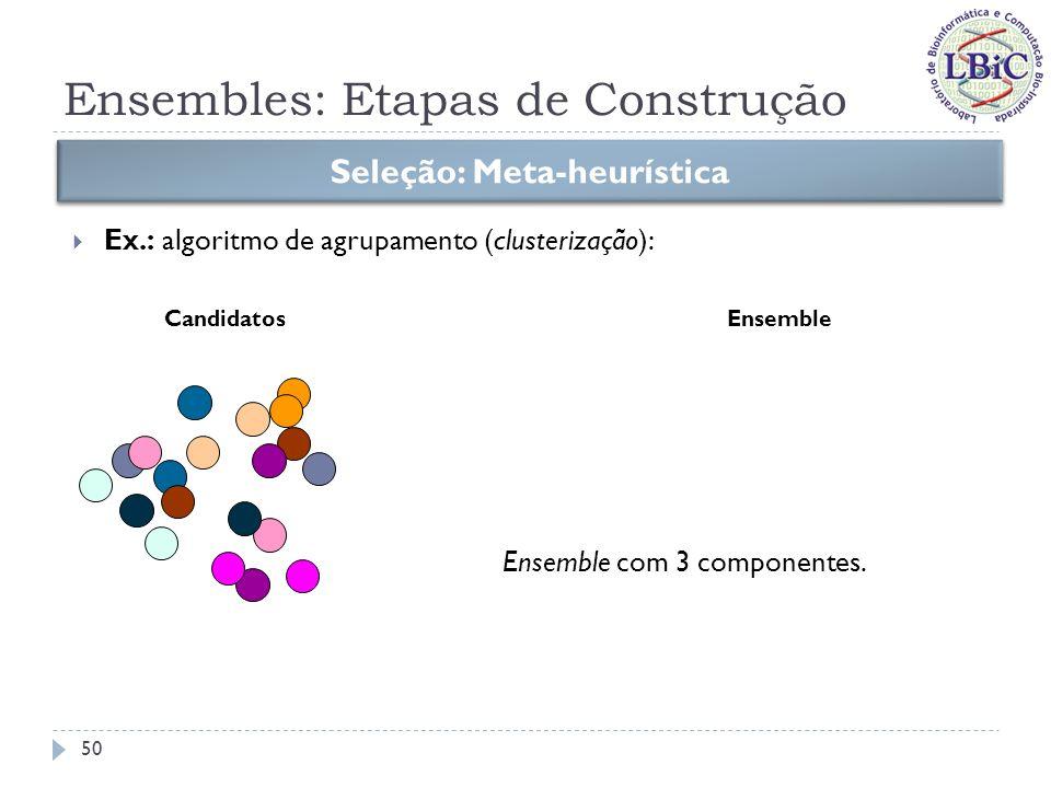 Ensembles: Etapas de Construção Seleção: Meta-heurística Ex.: algoritmo de agrupamento (clusterização): CandidatosEnsemble Ensemble com 3 componentes.