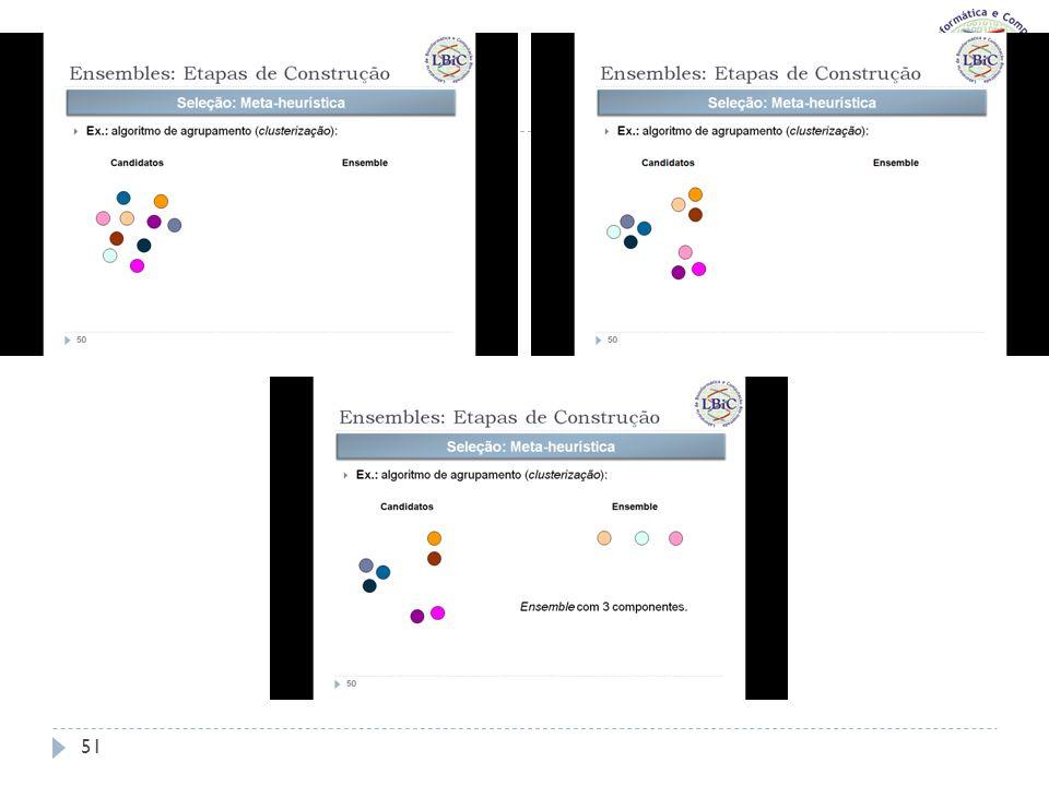 Etapas de Construção de Ensembles Combinação de Componentes 52
