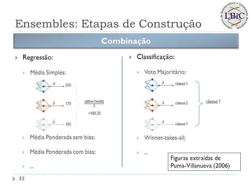 Ensembles: Etapas de Construção Combinação: Regressão Média ponderada sem bias: Média ponderada com bias: onde M é o número de componentes no ensemble, y k é a k-ésima saída do ensemble, y i k é a k-ésima saída do i-ésimo componente e p i é o peso atribuído ao componente i; 54
