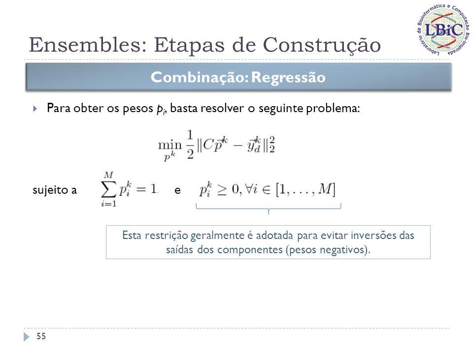 +0.3 -0.8 Classificador 1: +0.2 +0.9 Classificador 2: +0.7 +0.6 Classificador 3: Classe A Classe B Classe A Ensembles: Etapas de Construção Combinação: Classificação Winner-takes-all: É uma técnica de combinação não-linear e elitista, onde a saída do ensemble corresponde à saída do componente que possuir maior certeza: Valor Máximo = +0.9 2ª saída do classificador 2 Classe B 56