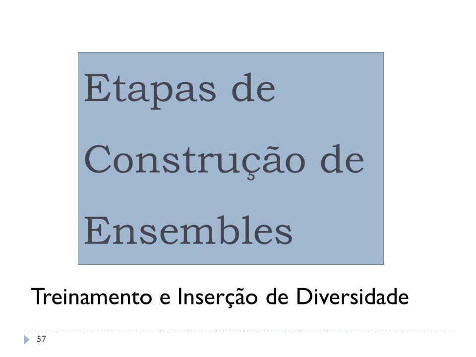 Ensembles: Etapas de Construção Na etapa de construção de ensembles, existem técnicas que tentam explicitamente otimizar uma dada métrica de diversidade, enquanto que outras não.