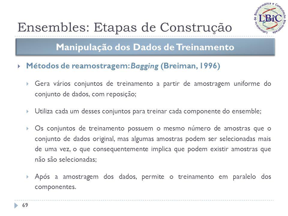 Ensembles: Etapas de Construção Métodos de reamostragem: Boosting (Schapire, 1990) Foi aperfeiçoado por Freund & Schapire (1995) e Freund (1995); Os conjuntos de treinamento não são gerados via amostragem uniforme, como no algoritmo Bagging; A probabilidade de uma dada amostra ser escolhida depende da contribuição desta para o erro dos componentes já treinados; Amostras que apresentam maior erro quando submetidas aos componentes já treinados têm maiores chances de comporem o conjunto de treinamento do próximo componente a ser treinado; Exige que o treinamento dos componentes seja feito sequencialmente; Manipulação dos Dados de Treinamento 70