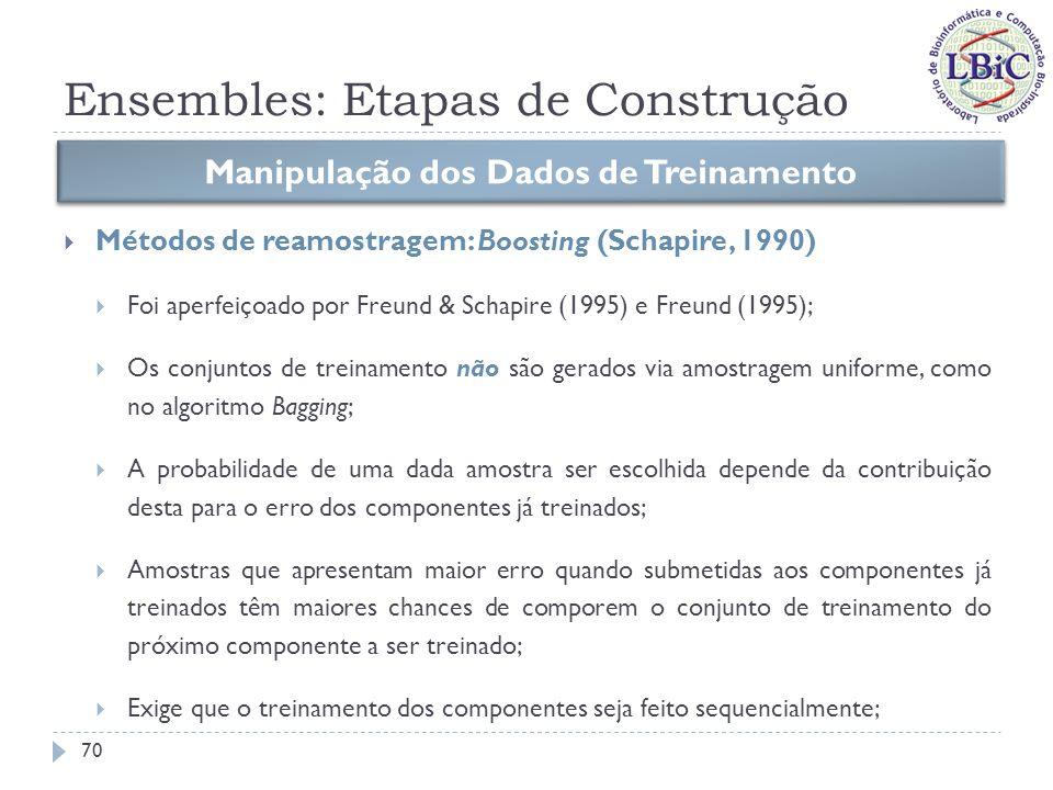 Ensembles: Etapas de Construção Métodos de reamostragem: Boosting (Schapire, 1990) – contd.