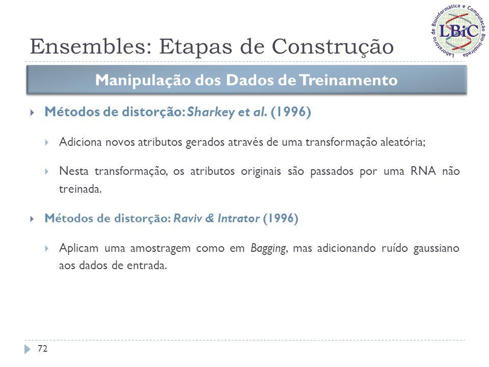 Ensembles: Etapas de Construção Métodos de distorção: Liao & Moody (2000) Agrupam os atributos de entrada de acordo com sua informação mútua (variáveis estatisticamente semelhantes são agrupadas); Os conjuntos de treinamento são formados por atributos selecionados de grupos diferentes.