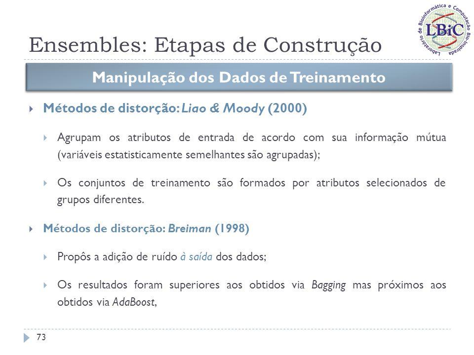 Métodos que Manipulam a Arquitetura dos Componentes 74