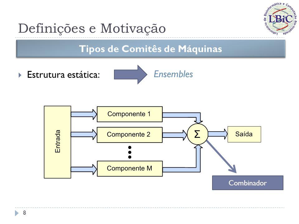 Definições e Motivação Tipos de Comitês de Máquinas Estrutura dinâmica: Mistura de Especialistas (ME) Seletor sem graduação 9
