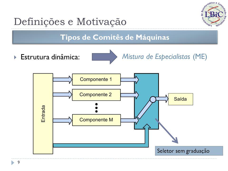 Definições e Motivação Tipos de Comitês de Máquinas Estrutura dinâmica: Mistura de Especialistas (ME) Seletor com graduação 10