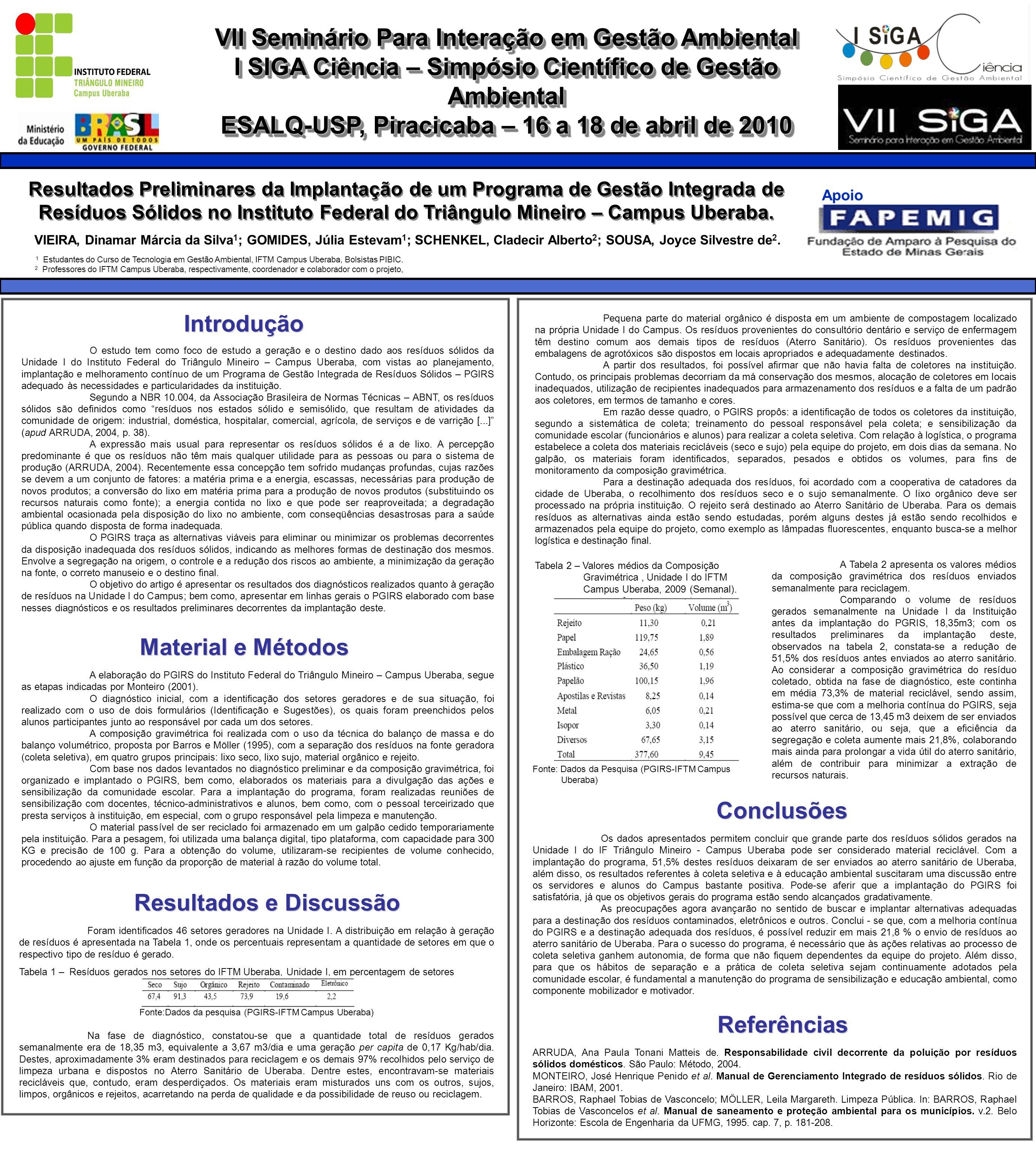 VII Seminário Para Interação em Gestão Ambiental I SIGA Ciência – Simpósio Científico de Gestão Ambiental ESALQ-USP, Piracicaba – 16 a 18 de abril de