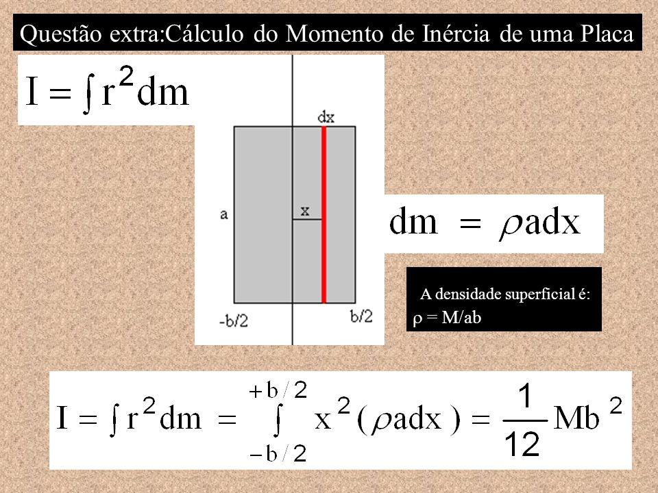 A densidade superficial é: = M/ab Questão extra:Cálculo do Momento de Inércia de uma Placa