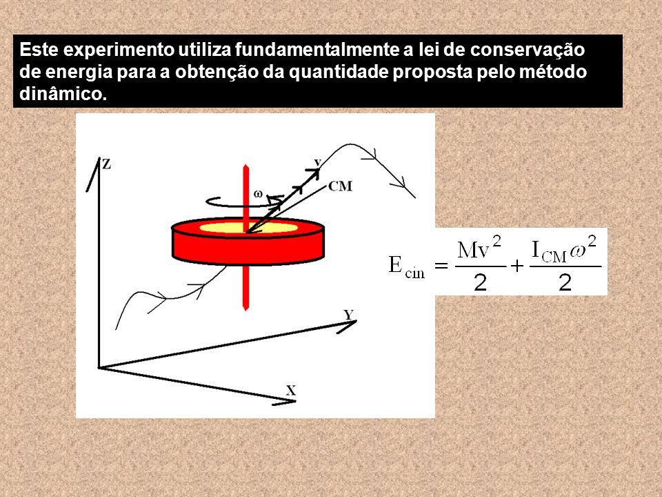 Este experimento utiliza fundamentalmente a lei de conservação de energia para a obtenção da quantidade proposta pelo método dinâmico.