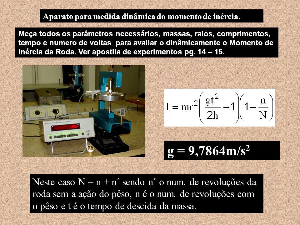 Neste caso N = n + n´ sendo n´ o num.de revoluções da roda sem a ação do pêso, n é o num.