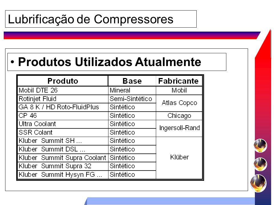 Lubrificação de Compressores Produtos Utilizados Atualmente