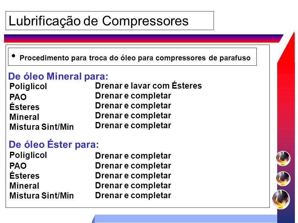 Lubrificação de Compressores Procedimento para troca do óleo para compressores de parafuso De óleo Mineral para: Poliglicol PAO Ésteres Mineral Mistur