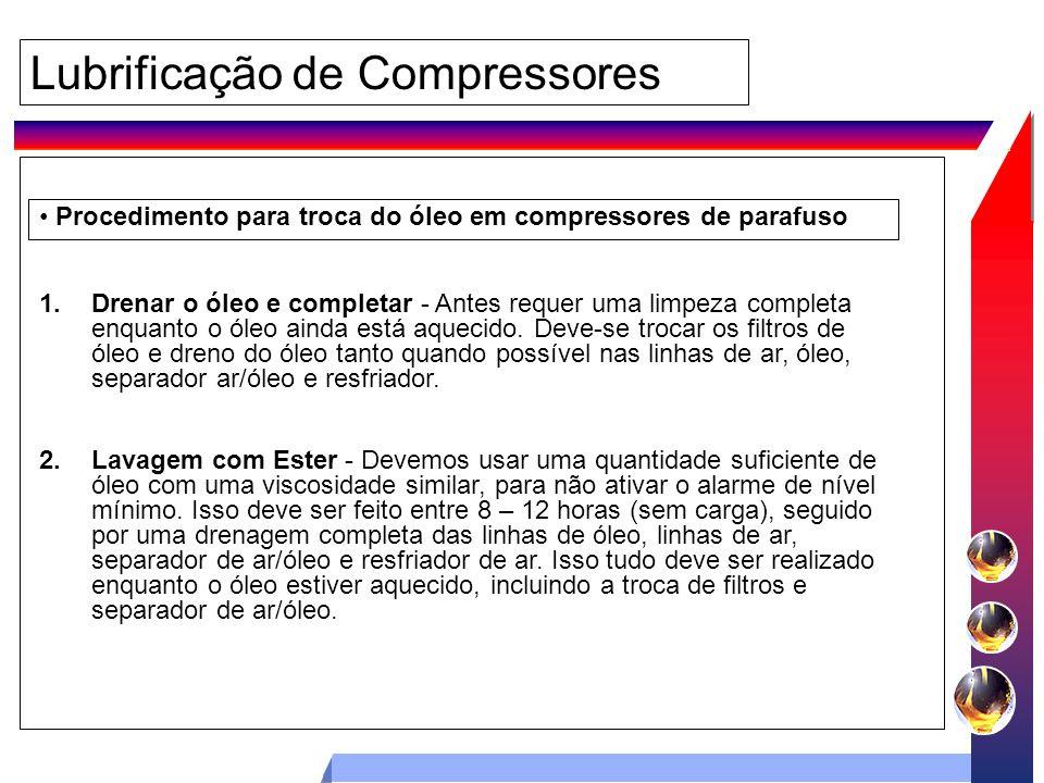 Lubrificação de Compressores Procedimento para troca do óleo em compressores de parafuso 1.Drenar o óleo e completar - Antes requer uma limpeza comple