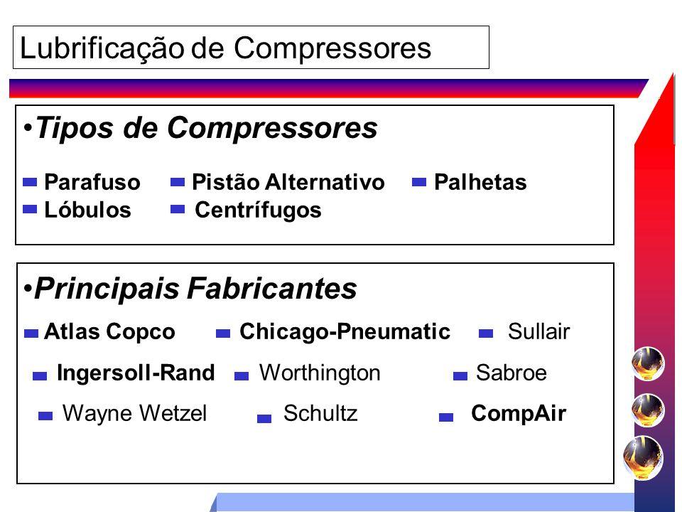 Lubrificação de Compressores Tipos de Compressores Parafuso Pistão Alternativo Palhetas Lóbulos Centrífugos Principais Fabricantes Atlas Copco Chicago
