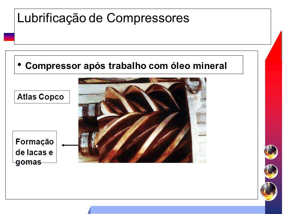 Lubrificação de Compressores Compressor após trabalho com óleo mineral Formação de lacas e gomas Atlas Copco