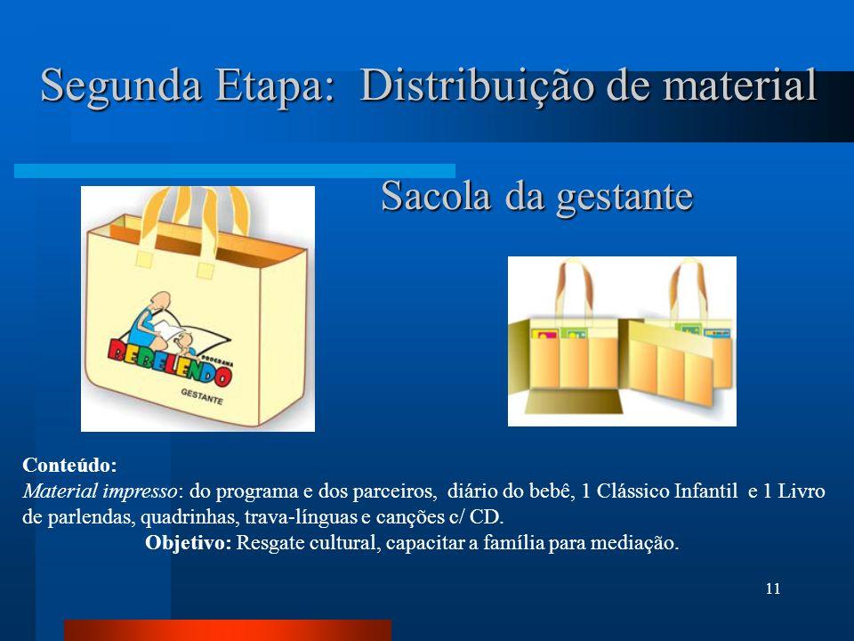 12 Segunda Etapa: Distribuição de material Tapete (0-12 meses) Conteúdo: Material impresso: do programa e das editoras parceiras, livro cartonado, de banho e de tecido.