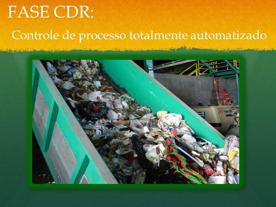 MATERIAIS RSU CDR Orgânicos Resíduos alimentos31%10% Papel14%39% Papelão5% Resíduos poda9.50%9% Outros orgânicos0.50% Madeira3.50%5% Plásticos12%20% Tecidos2%5% Borracha1.50%2.0% Couro3% Inorgânicos Vidros6%0.5% Metais5%0.5% Pedra e terra4%0.5% Outros materiais3%0.5% Total100% PCI (kcal/kg)18003000 HV in BTU / Lb32405400 CDR basico