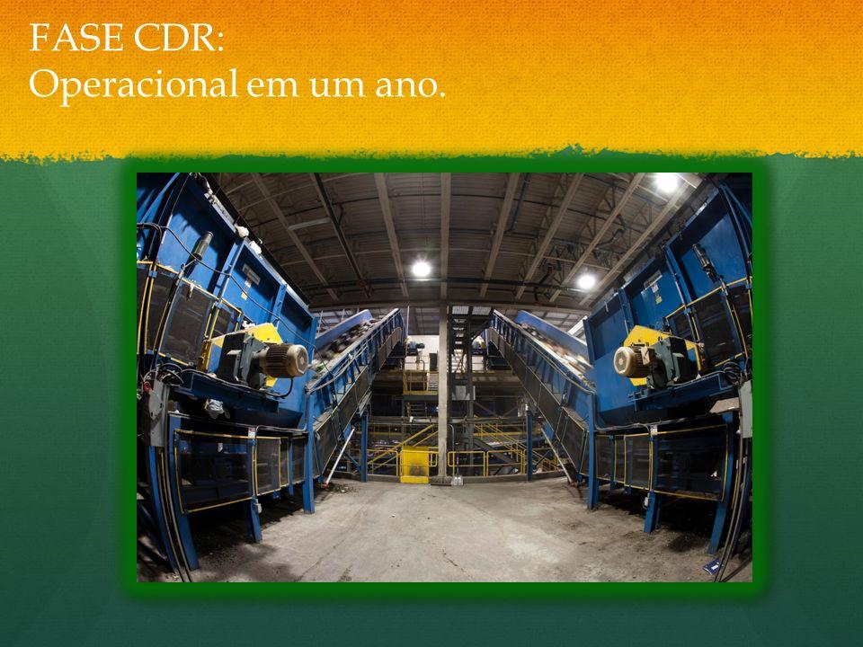 CICLO DE CDR Do LIXO original é convertido a CDR de alto Valor Calorifico USINA ENERGETICA W2E BRE