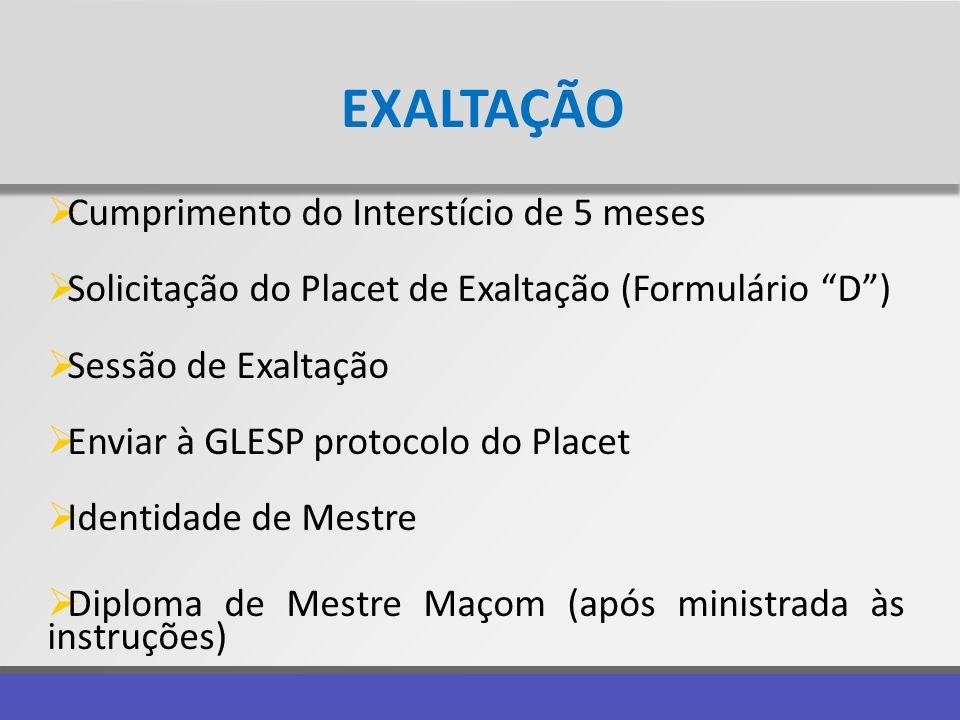 EXALTAÇÃO Cumprimento do Interstício de 5 meses Solicitação do Placet de Exaltação (Formulário D) Sessão de Exaltação Enviar à GLESP protocolo do Plac