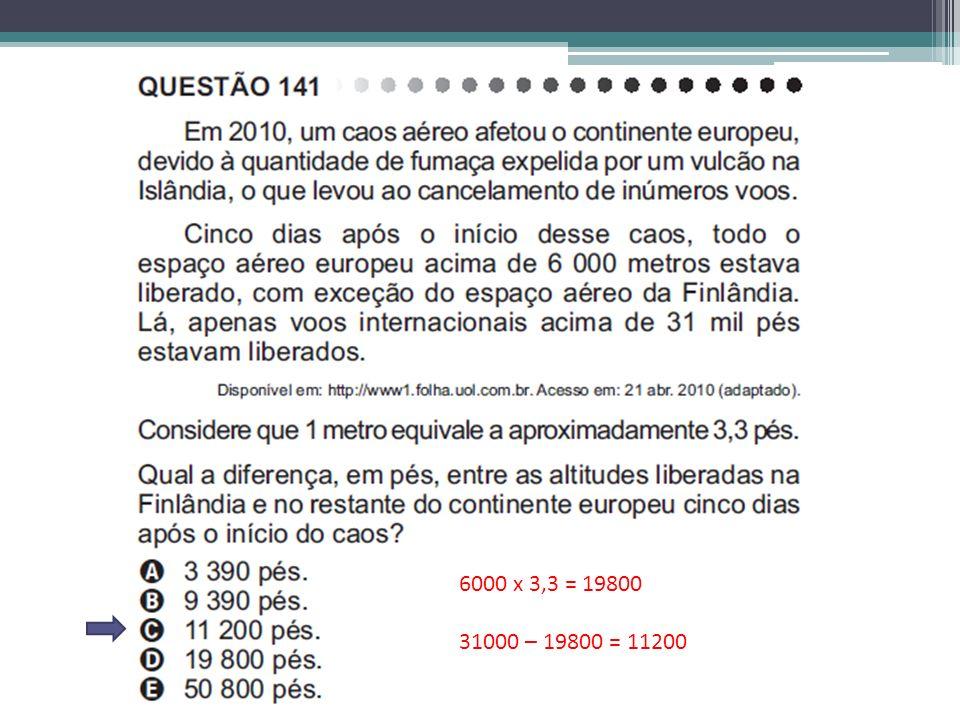 6000 x 3,3 = 19800 31000 – 19800 = 11200