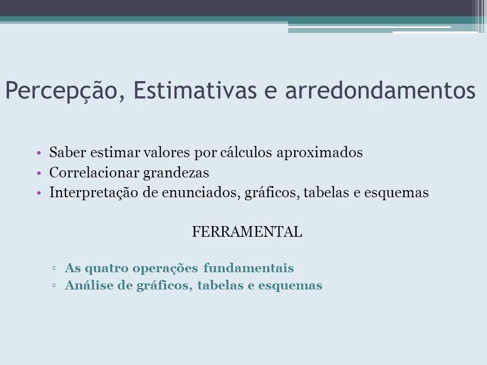 Percepção, Estimativas e arredondamentos Saber estimar valores por cálculos aproximados Correlacionar grandezas Interpretação de enunciados, gráficos,