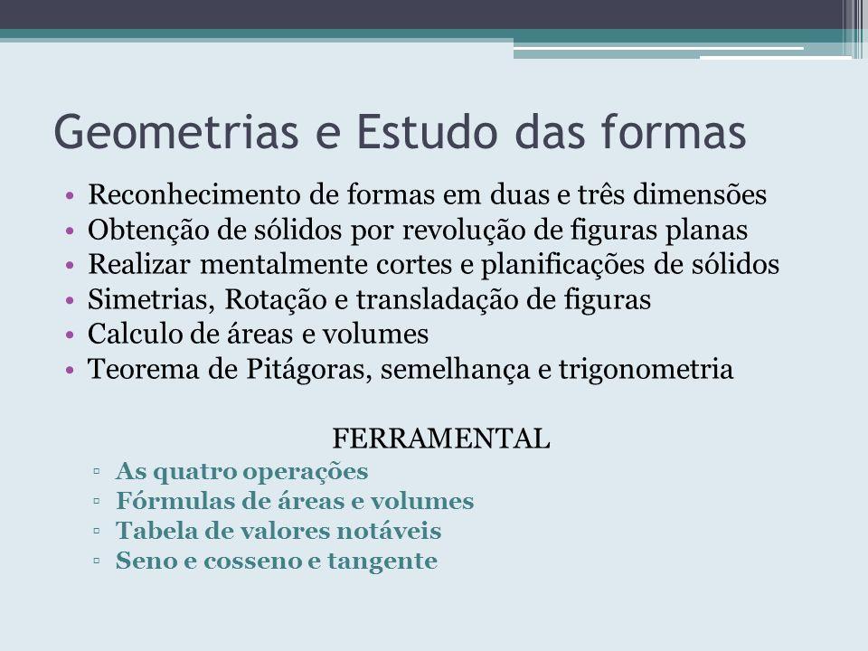 Geometrias e Estudo das formas Reconhecimento de formas em duas e três dimensões Obtenção de sólidos por revolução de figuras planas Realizar mentalme