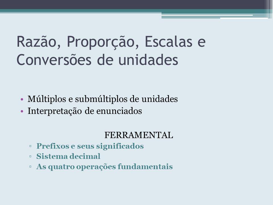 Razão, Proporção, Escalas e Conversões de unidades Múltiplos e submúltiplos de unidades Interpretação de enunciados FERRAMENTAL Prefixos e seus signif
