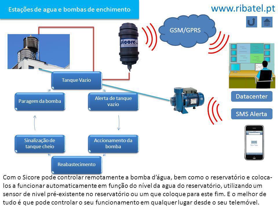 Com o Sicore pode controlar remotamente a bomba dágua, bem como o reservatório e coloca- los a funcionar automaticamente em função do nível da agua do