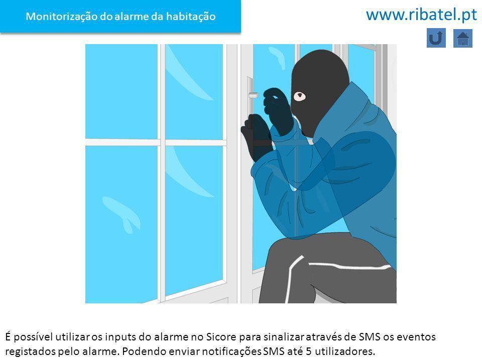 Monitorização do alarme da habitação É possível utilizar os inputs do alarme no Sicore para sinalizar através de SMS os eventos registados pelo alarme