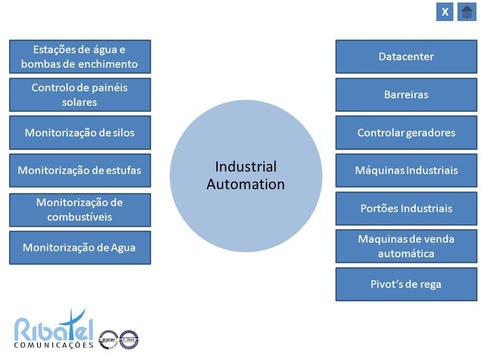 Industrial Automation X Estações de água e bombas de enchimento Controlo de painéis solares Máquinas Industriais Portões Industriais Pivots de rega Ba