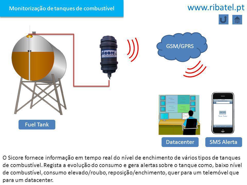 O Sicore fornece informação em tempo real do nível de enchimento de vários tipos de tanques de combustível. Regista a evolução do consumo e gera alert