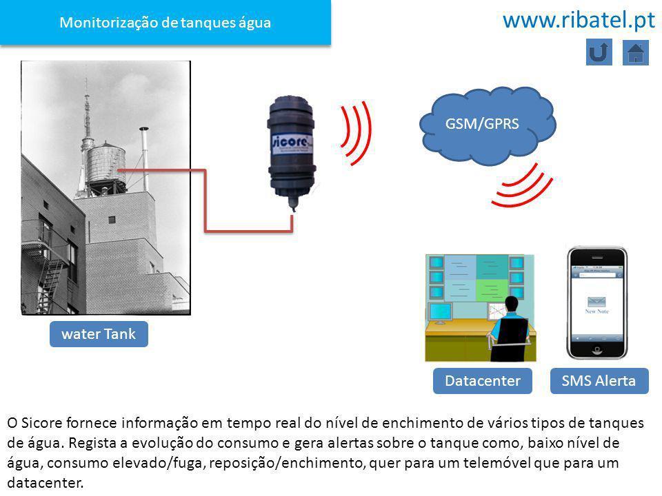 O Sicore fornece informação em tempo real do nível de enchimento de vários tipos de tanques de água. Regista a evolução do consumo e gera alertas sobr