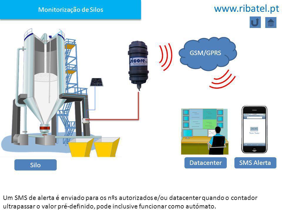 Monitorização de Silos GSM/GPRS SMS AlertaDatacenter Silo Um SMS de alerta é enviado para os nºs autorizados e/ou datacenter quando o contador ultrapa