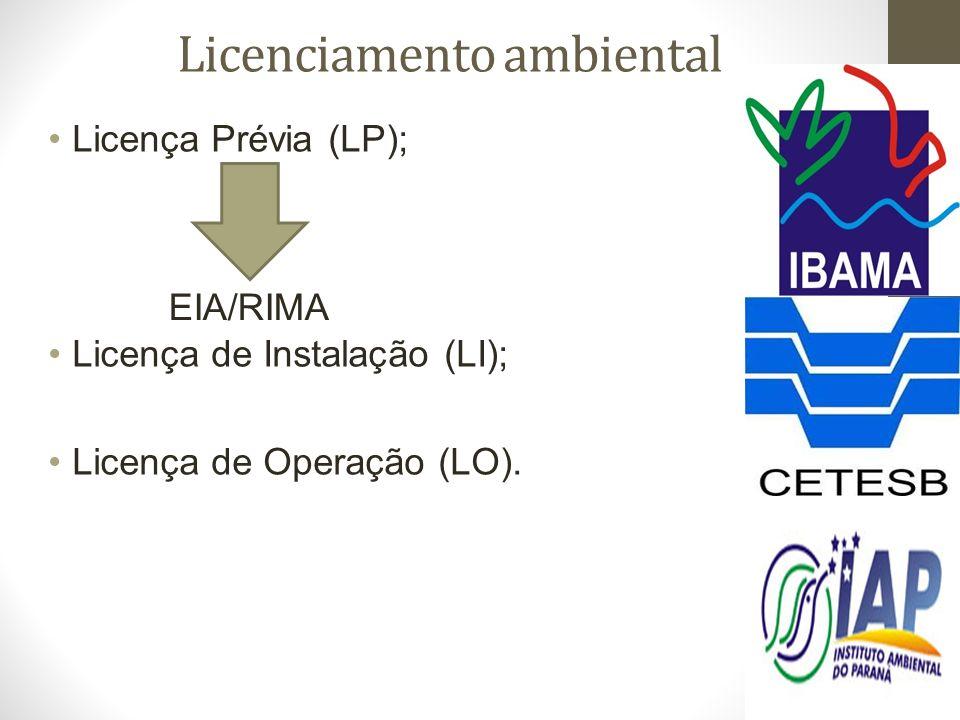 Licenciamento ambiental Licença Prévia (LP); Licença de Instalação (LI); Licença de Operação (LO).